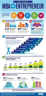 17 best images about the road to graduate business school mba on our latest infographic based on the results of our 2012 global graduate management education survey and 2011 alumni perspectives