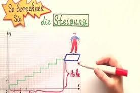 Der drehwinkel die wendelung der treppe wird durch die drehwinkel pro stufe bestimmt. Video Bei Der Treppe Die Steigung Berechnen So Geht S