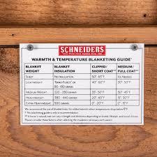 Schneiders Blanket Warmth Guide