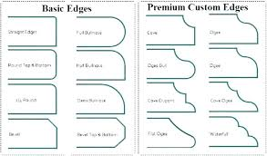counter edge profiles as you might expect the more complex or countertop edge styles formica edge