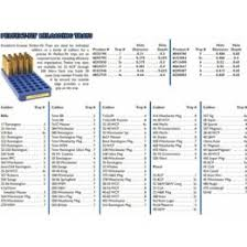 Frankford Arsenal Perfect Fit Reloading Tray Chart Frankford Arsenal Perfect Fit Reloading Trays