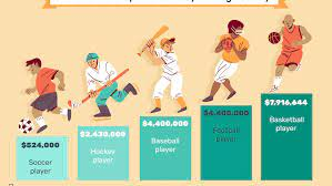 Sports can, through casual or organized participation, improve one's physical health. Top 12 Highest Paid Sports Careers