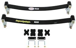 Sumosprings Fit Chart Supersprings Custom Suspension Stabilizer And Sway Control Kit