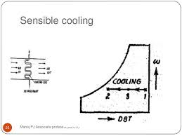 Sensible Cooling Psychrometric Chart 2 Psychrometric Chart