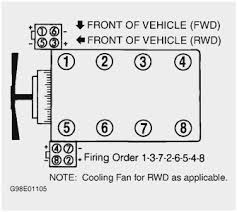 70 pretty pictures of 2008 ford fusion radio wiring diagram flow 2008 ford fusion radio wiring diagram wonderfully 2000 mustang gt fuse box wiring diagrams 1988 crown