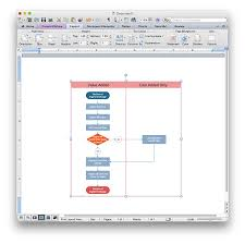 How To Make Flow Chart In Ms Word How To Add A Cross Functional Flowchart To An Ms Word