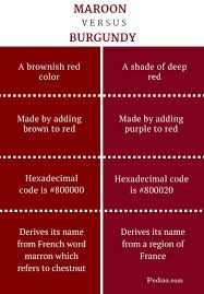 Difference Between Maroon And Burgundy Infographic In 2019