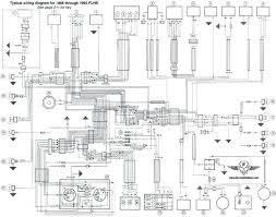 harley wiring harness diagram 1992 1200 sportster wiring diagram 1992 harley davidson 1200 sportster wiring diagram wiring diagrams u20221993 harley sportster wiring diagram best