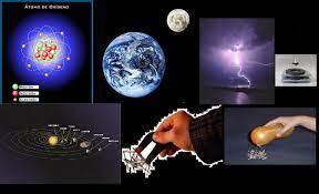Ciencia Simple Para Todos: Fuerzas Fundamentales del Universo (Primera  Parte)