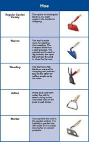 how to recognize gardening tools and their uses take care of your garden by learning