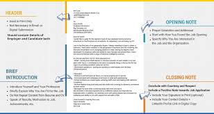 A Cover Letter For A Job Application Cover Letter Format Sample Download Online Shine Learning