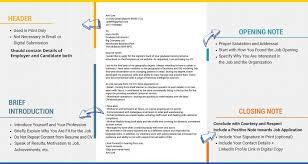 Cover Letter Format Sample Download Online Shine Learning