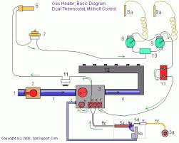 spa heater gas valve wiring diagram great installation of wiring williams wall furnace wiring diagram for spasupport gas heater rh floraoflangkawi org hayward pool heater diagram spa light wiring diagram