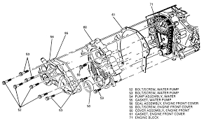3 1 liter gm engine diagram 3100 series wiring diagram library chevy 3400 sfi engine diagram bolt wiring libraryrepair guides engine mechanical timing chain cover and seal
