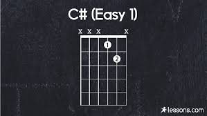 A Sharp Guitar Chord Chart C Guitar Chord The 10 Easy Ways To Play W Charts