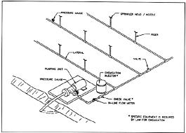 diy sprinkler system kit sprinkler system design how to design an irrigation system at home diy