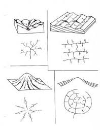 Drainage Patterns Interesting Drainage Patterns Stream Trellis Dendritic Earth Science Lessons