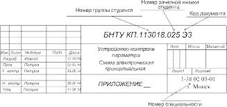 Требования к оформлению графической части курсового проекта Рисунок 1 1 Вид штампа основной надписи