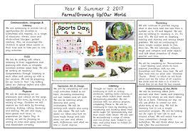st patrick s r catholic primary summer reception summer 2 2017 topic web reception