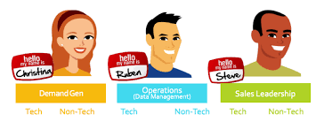 6 Email Personalization Techniques That Go Beyond A Name