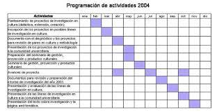 Formatos De Cronogramas De Actividades Cronograma De Actividades