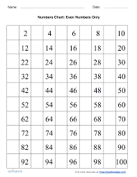 Prime And Odd Numbers Chart Numbers Chart Udl Strategies Goalbook Toolkit