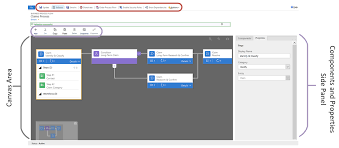 A Complete Guide To Dynamics 365 Business Process Flows