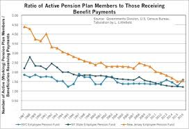 Long Term Pension Data For New York And New Jersey To 2016