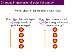 changes in gravitational potential energy for an object in earth s gravitational field if an object