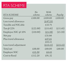 no sacrifice at all taxation truman rta scheme jpg