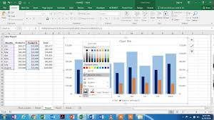 How To Prepare An Overlapping Bar Chart In Excel
