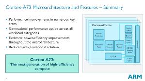 Arm Processor Chart Arm Details Its New High End Cpu Core Cortex A72 Ars Technica