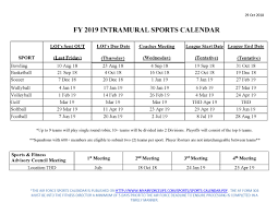 Air Force Pt Requirements Chart 37 Always Up To Date Air Force Pt Test 2019