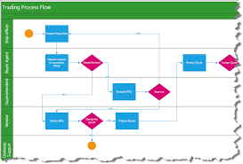 Integrating Bpm Tools Like Microsoft Visio With Zephyr On