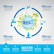 Save Water Infographic Free Vector Download 8 467 Free