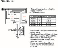 industrial project consultancy services,gelco electronic products Phase Failure Relay Wiring Diagram pgr 102 phase failure with uv & ov relay phase failure relay circuit diagram