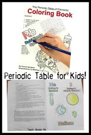 Learning the Periodic Table - Teach Beside Me