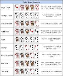 Cheat Sheet Texas Holdem Google Search Grand Games
