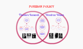 foreign policy theodore roosevelt vs woodrow wilson by nicoletta  foreign policy theodore roosevelt vs woodrow wilson by nicoletta pacilli on prezi