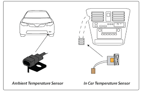 p0070 outside air temperature sensor circuit malfunction obd2 such as outside ambient air temperature one or more inside air temperatures sensors air conditioning clutch operation engine coolant temperature