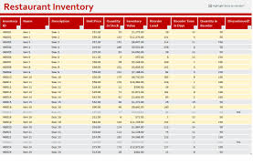 Restaurant Inventory Template restaurant inventory spreadsheet template tvsputniktk 1