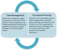 Leadership Talent Management Succession Planning