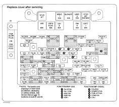 fuse diagram 2004 chevy silverado 2500 crew c wiring library 2006 silverado fuse diagram enthusiast wiring diagrams u2022 2001 ford fuse panel diagram 2001 duramax