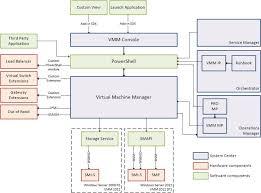 setup directv whole home dvr diagram images home work setup diagram likewise directv whole home dvr setup on