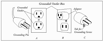 3 prong extension cord wiring diagram replacing extension cord 3 Prong Plug Diagram schematic wiring three prong adapter wiring wiring diagram, schematic 3 prong extension cord wiring diagram wiring wiring diagram 3 prong plug