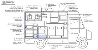 food truck diagrams for inspection roadfood com discussion board food truck diagrams for inspection