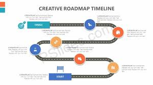 Road Map Powerpoint Creative Roadmap Powerpoint Timeline Pslides