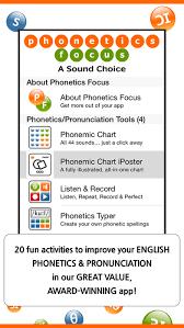 Phonemic Chart Cambridge Phonetics Focus By Cambridge English Online Ltd