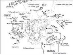 similiar lexus rx engine compartment diagram keywords 1999 lexus rx300 engine diagram also 2000 lexus es300 engine diagram