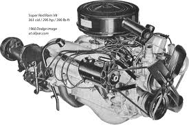 the mopar chrysler dodge plymouth b series v engines  super red ram